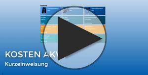 Vorschaubild zum Video 'Kosten AKVS/elKe zu 699 !'